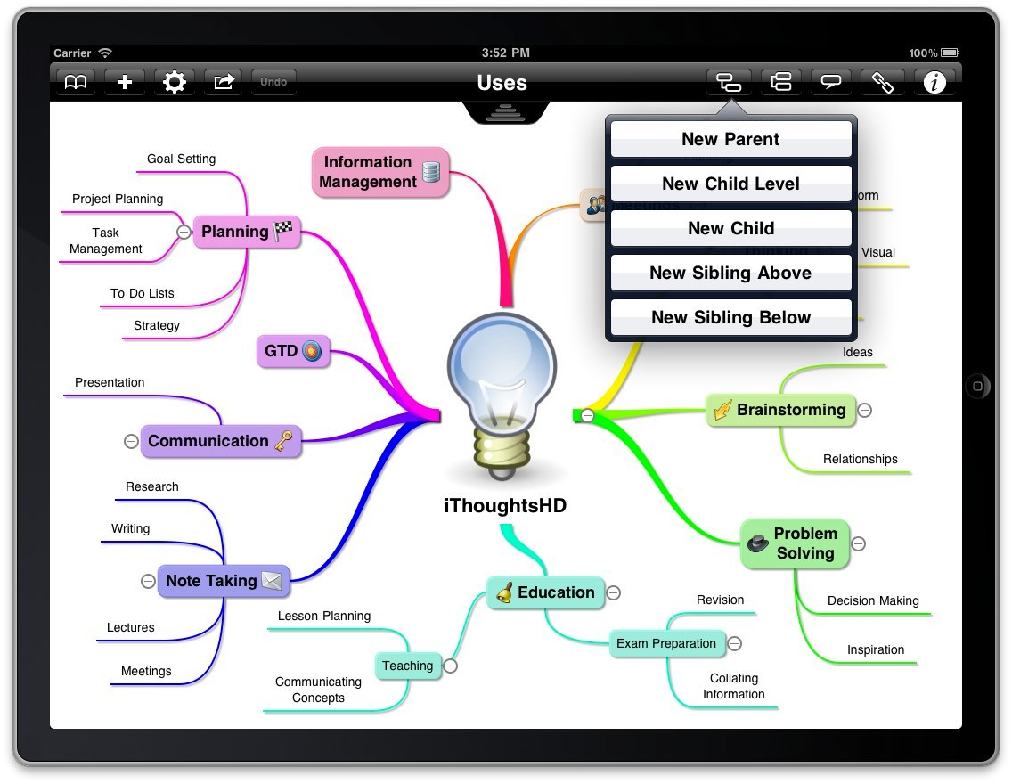 iThoughtsHD: Mind-Mapping & Dissertation Research