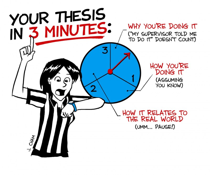 three minute thesis challenge